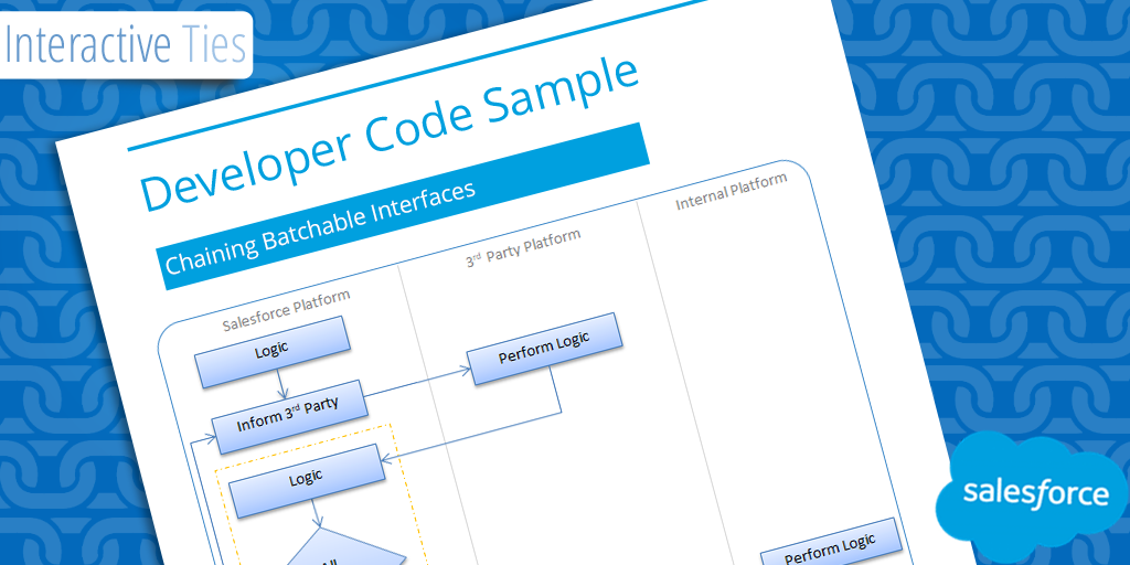 Chaining Salesforce Batchable Interfaces
